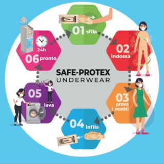 kit safe-protex